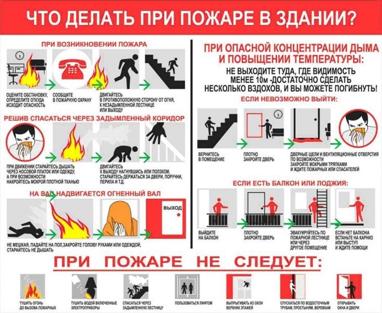 памятка, что делать при пожаре в здании